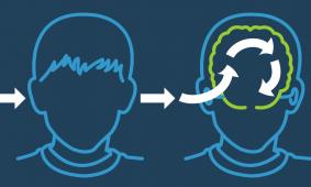 Como detectar e lidar com algumas dificuldades em sala de aula: DPA